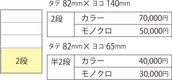 広告価格表